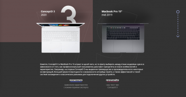 ConceptD vs MacBook