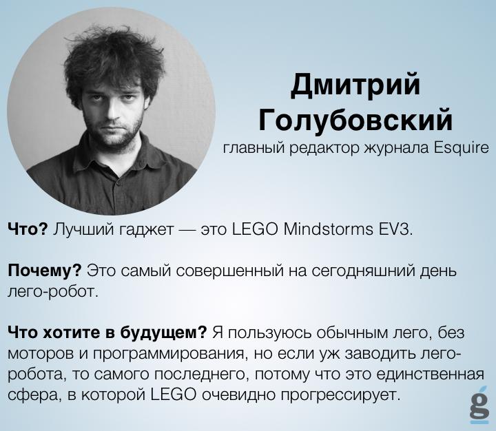 Девайс года по версии Дмитрия Голубовского