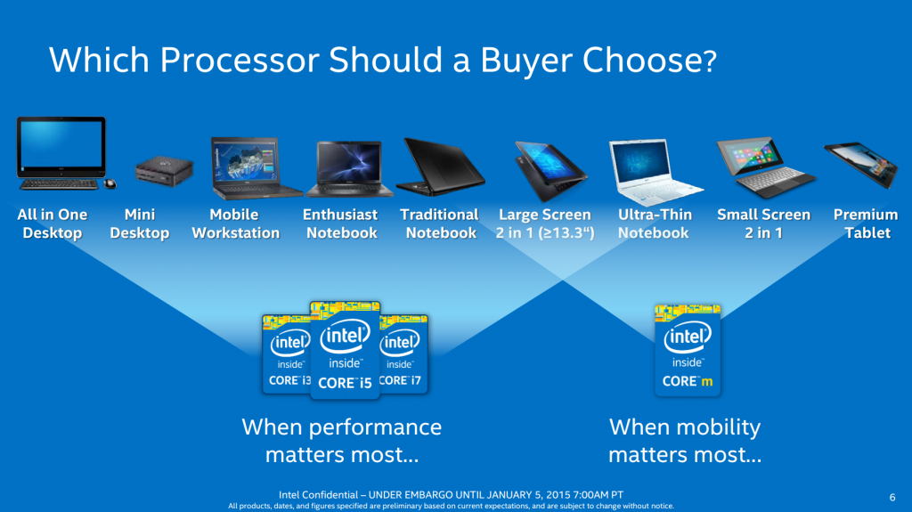 Slide 6 - Choosing the Right Processor.png