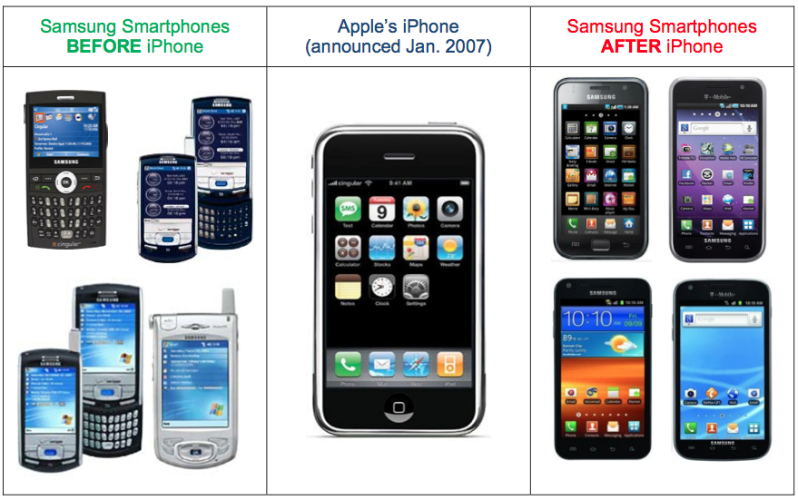 Apple vs Sams