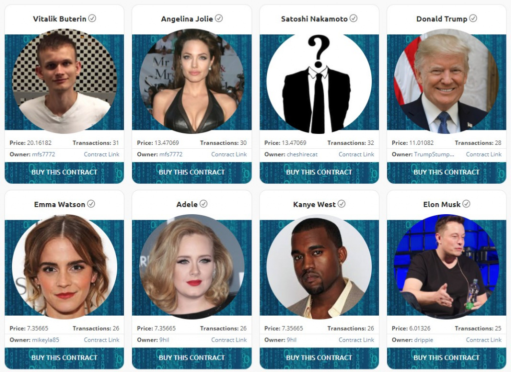 CryptoCelebrities