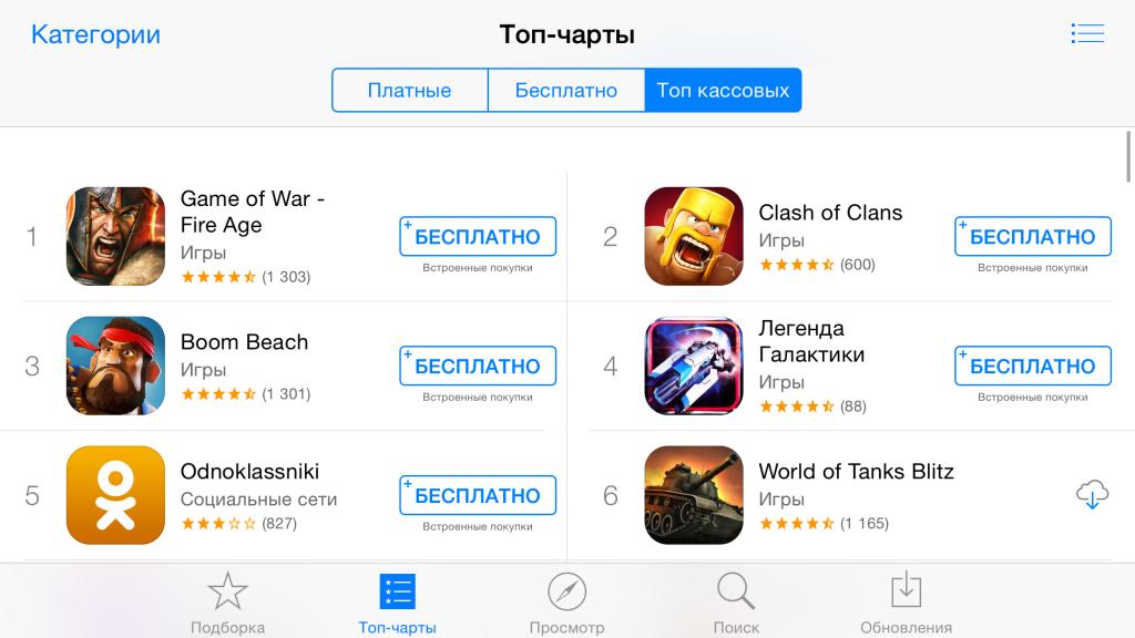 Топ кассовых на iOS
