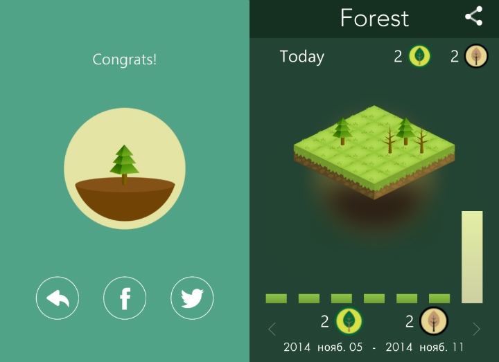 Forest: Stay focused. Лес