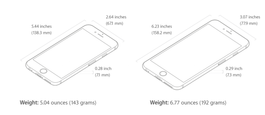 iPhone 6s и iPhone 6s Plus