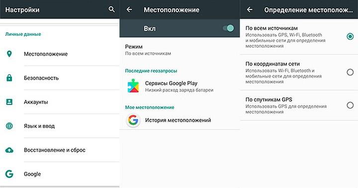 Chto Delat Esli Poteryali Android Smartfon I Kak Byt K Etomu Gotovym Ваше местоположение определяется автоматически, если в настройках устройства разрешен доступ к геолокации. chto delat esli poteryali android