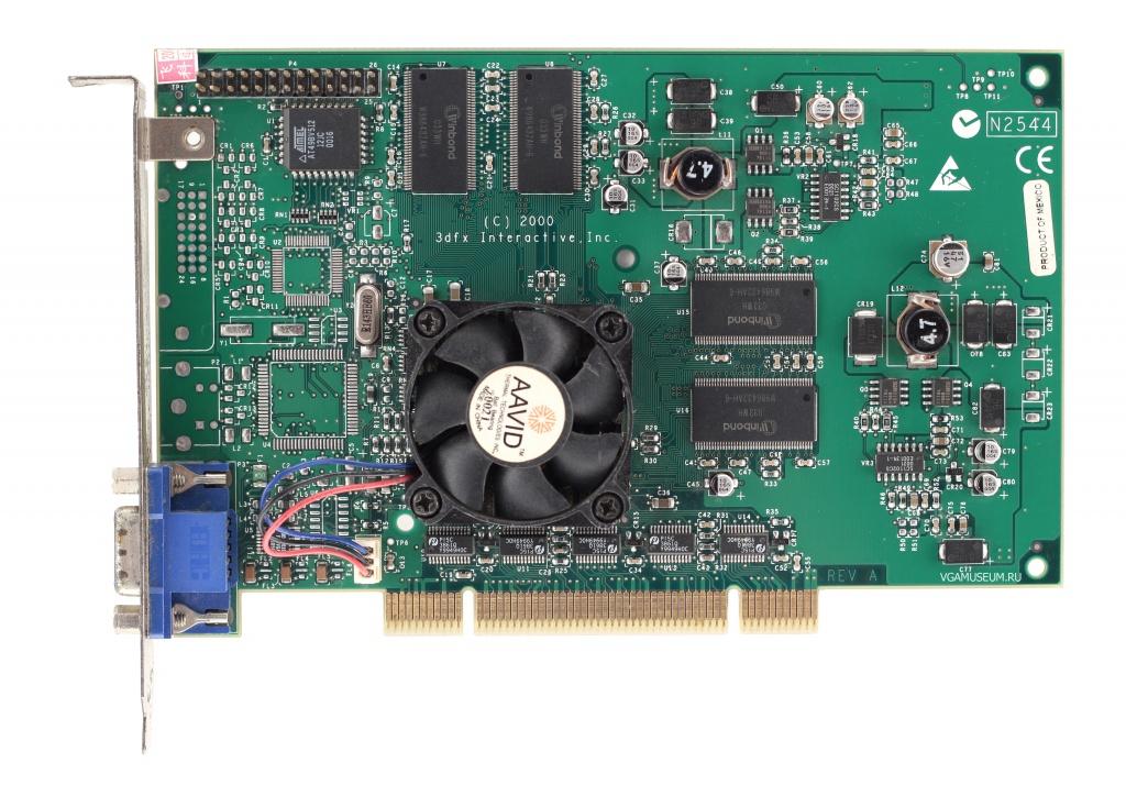 История видеокарт на стыке тысячелетий — банкротство 3dfx и начало противостояния ATI и Nvidia
