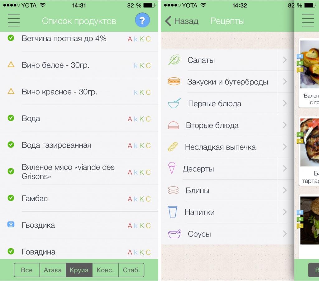 Приложение дневник похудения на андроид