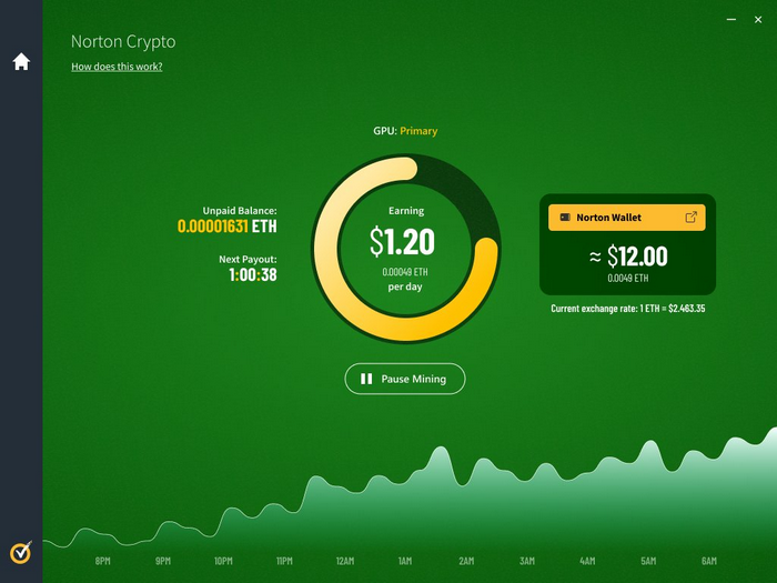 Norton Crypto