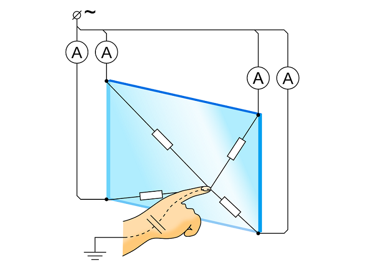 TouchScreen_capacitive.svg.png