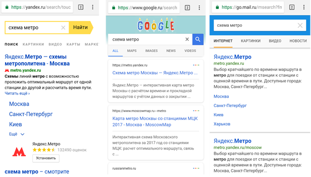 Яндекс vs Google vs Mail ru: один день с тремя поисковиками