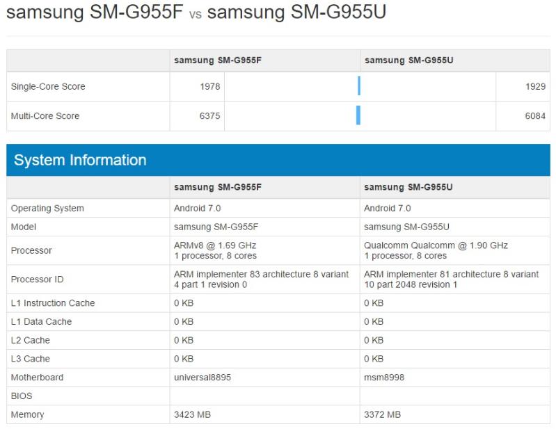 Snapdragon 835 или Exynos 8895