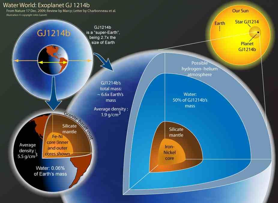 exoplanet_gj1214b_waterworld.jpg