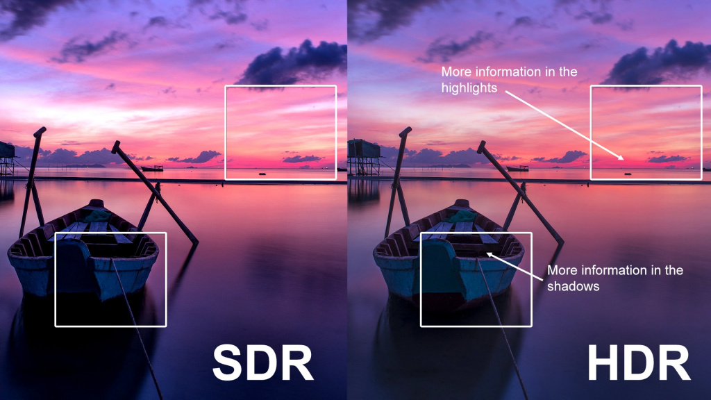 SDR/HDR