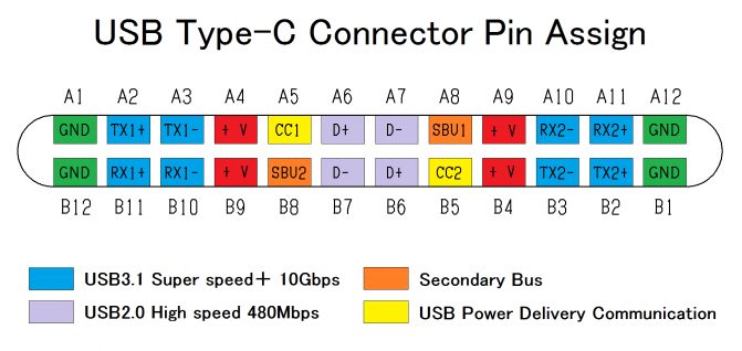 usb-c-24-pin-connector.png