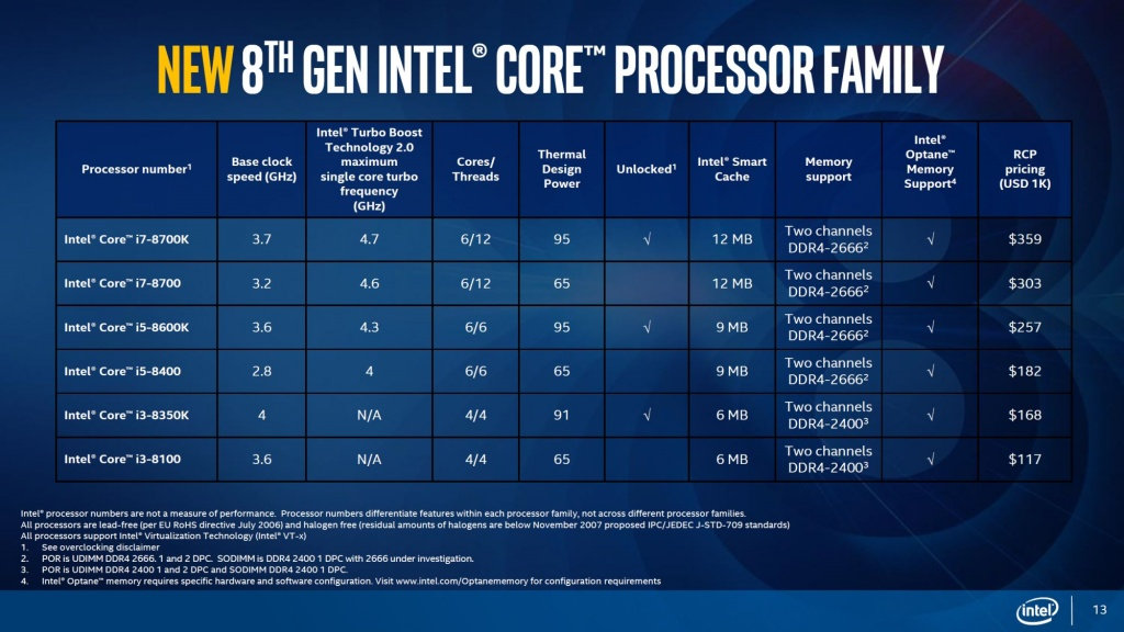 Intel-Coffee-Lake-8th-Gen-Desktop-Processors_13.jpg