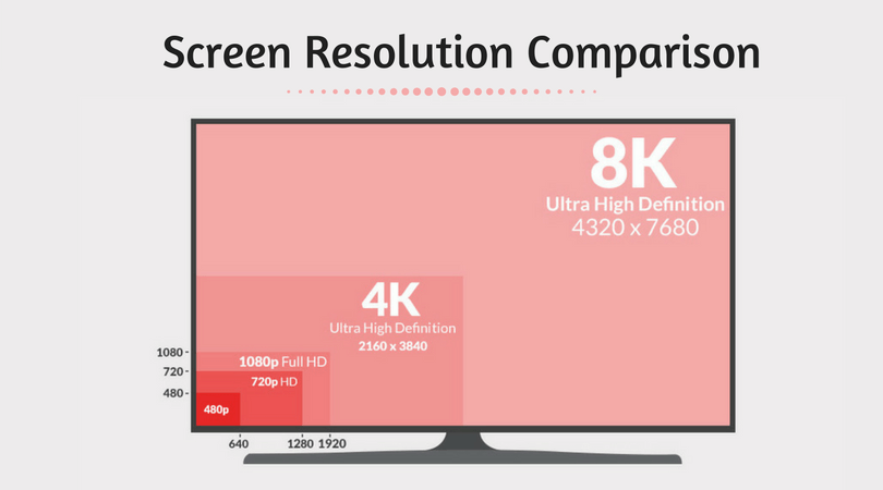 Screen-Resolution-Comparison.png