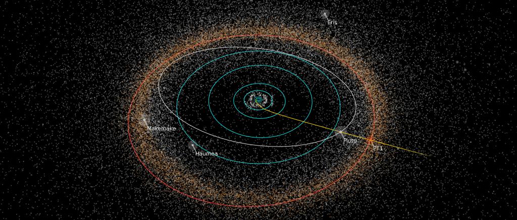 Orbits_of_2014_MU69,_Pluto,_Neptune,_and_New_Horizons.png