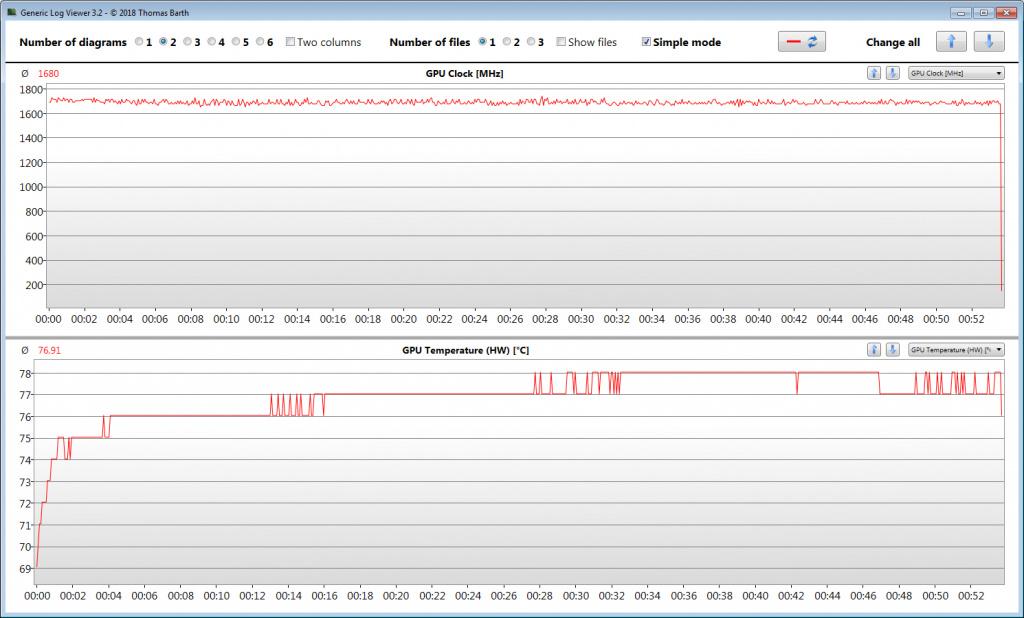 MSI_GE73_8RF_Witcher3_GPU.jpg