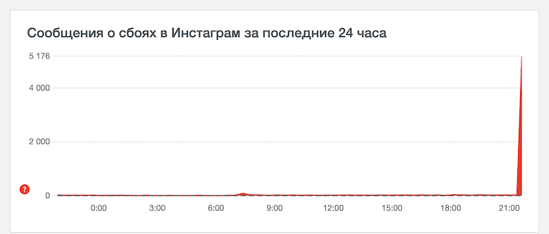 Снимок экрана 2021-10-08 в 21.56.30.png
